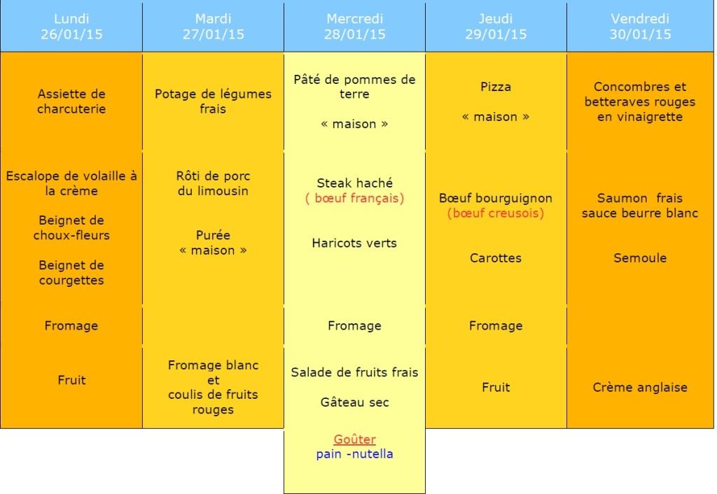 menu semaine 5