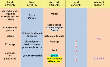menu semaine 21