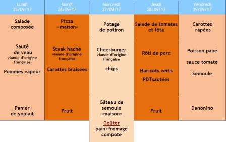 menu semaine 39