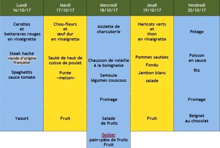 menu semaine 42