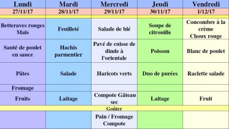 menu semaine 48