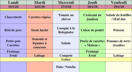 menu semaine 03
