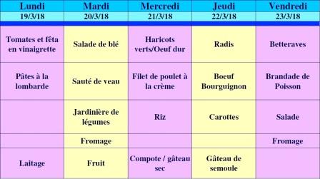 menu semaine 12