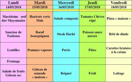 menu semaine 20