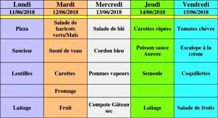 menu semaine 24
