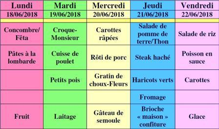 menu semaine 25